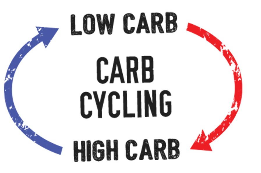 Carb Cycling to Burn Fat